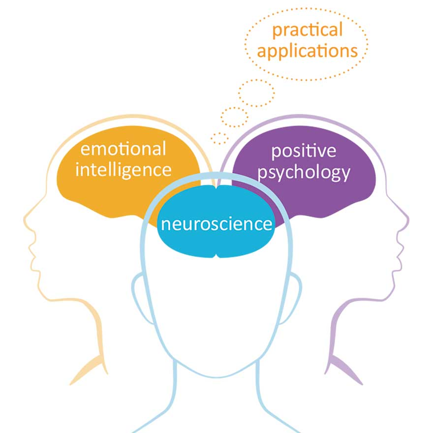 Experts in positive psychology, emotional intelligence, neuroscience